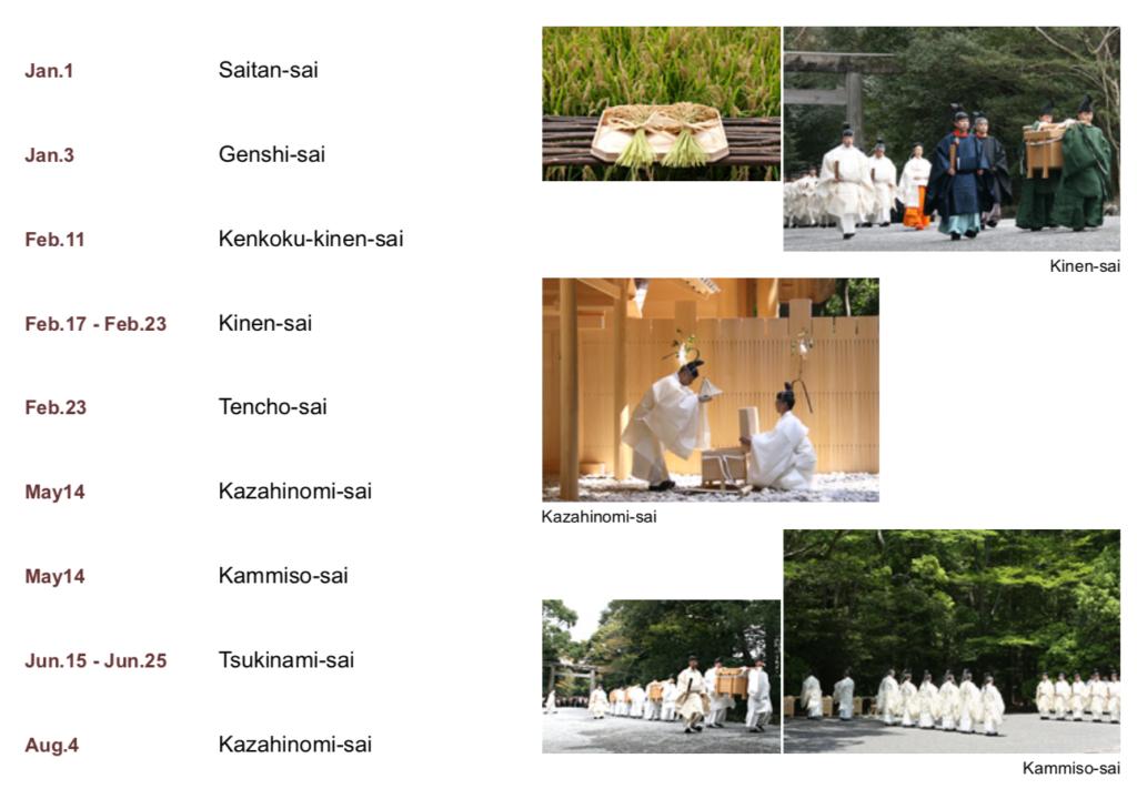 Ise Jingu annual ritual calendar part 1