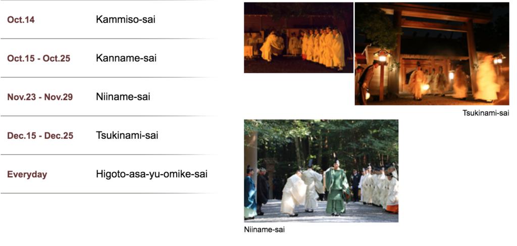 Ise Jingu annual ritual calendar part 2