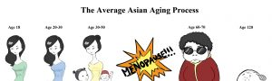 average_asian_woman_aging